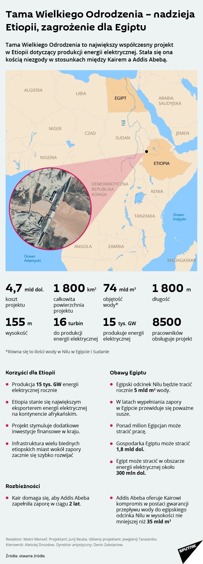 Tama Wielkiego Odrodzenia w Etiopii - Sputnik Polska