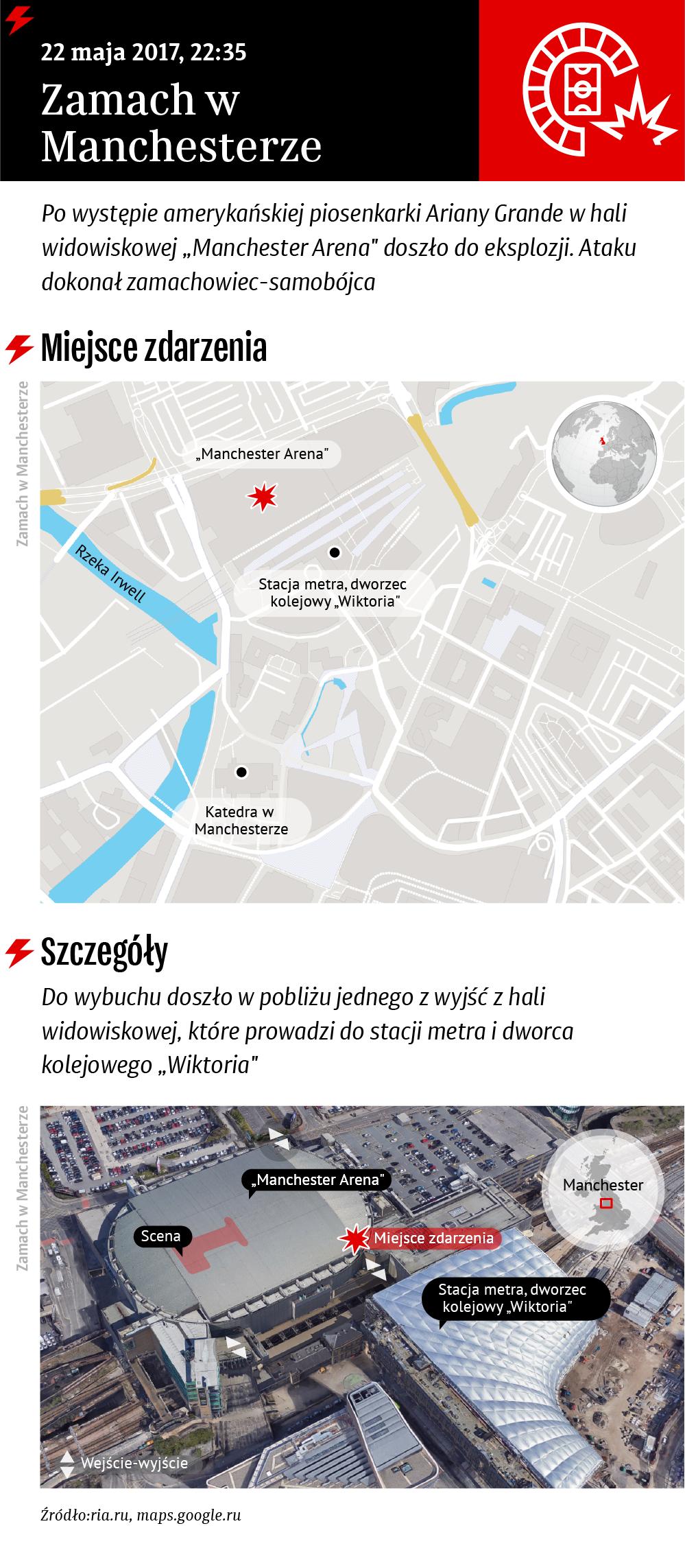 Zamach w Manchesterze - Sputnik Polska