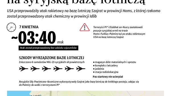 Atak USA na Syrię - Sputnik Polska