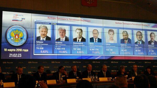 Pierwsze wyniki wyborów prezydenckich 2018 w Rosji - Sputnik Polska