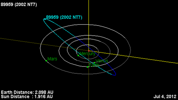 Orbita asteroidy 2002 NT7 - Sputnik Polska